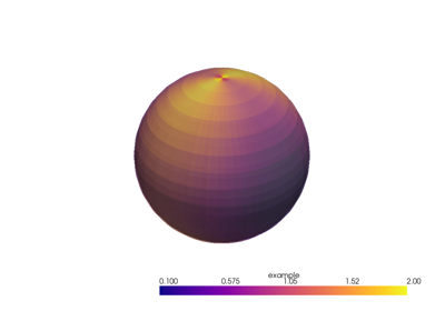 Plot data in spherical coordinates
